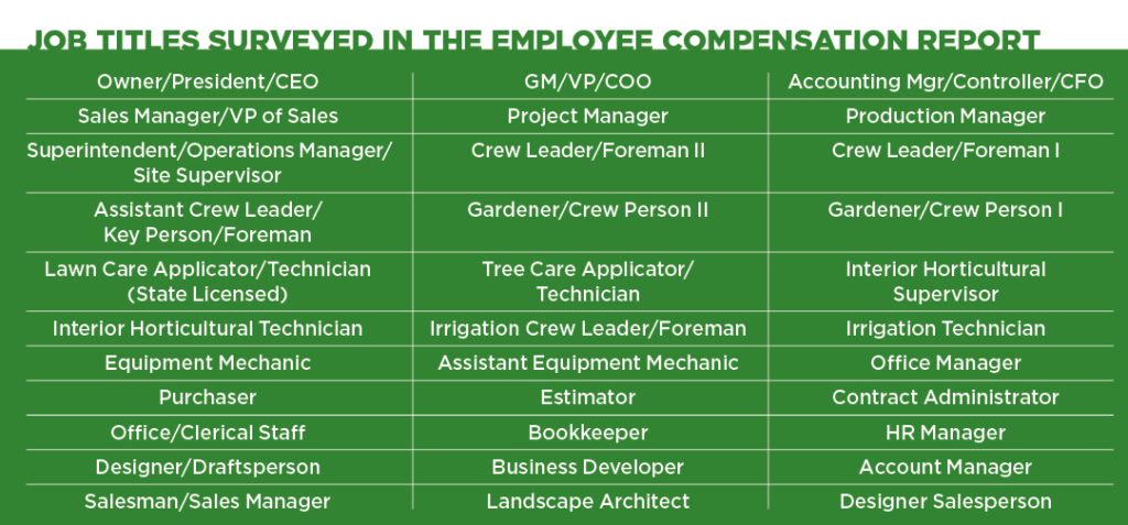 2017 Employee Compensation Survey for Lawn and Landcare Business Owners