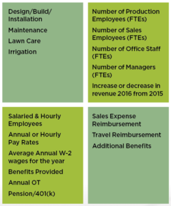 Lawn and Landcare Employee Compensation Survey 2017